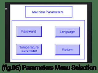 Fig.05 Selección del menú de parámetros